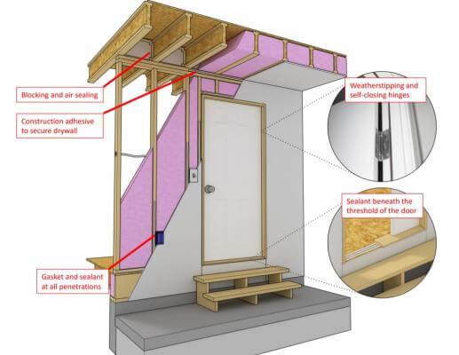 Best Tactics for Air Sealing Garage Space | via ECHOtape.com